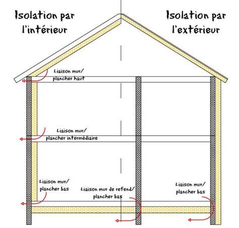 isolation exterieur prix m2 isolation exterieure bardage composite prix devis les raisons