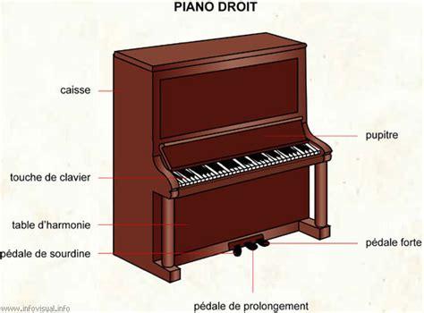 le piano a queue choisir instrument de musique choisir piano choisir instrument de musiquechoisir