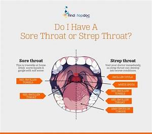 Is It A Sore Throat Or Strep Throat   Infographic