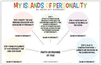 worksheet  islands  personality