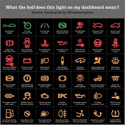 car light meanings light meanings on dashboard decoratingspecial