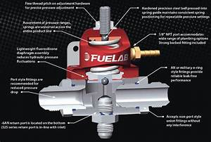 Fuelab Fpr Fuel Pressure Regulator