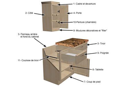 kitchen cabinet components les armoires de cuisine guides d achat rona 2426
