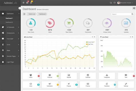admin dashboard template admin lab responsive admin dashboard template by vectorlab themeforest