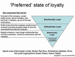 19 best Loyalty images on Pinterest