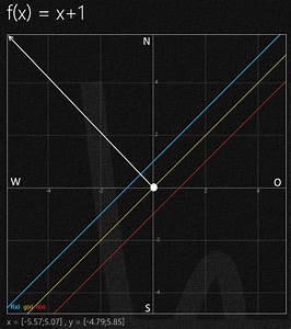 Partielle Ableitung Berechnen : funktionen funktionen berechnen und zeichnen mit h henlinien mathelounge ~ Themetempest.com Abrechnung