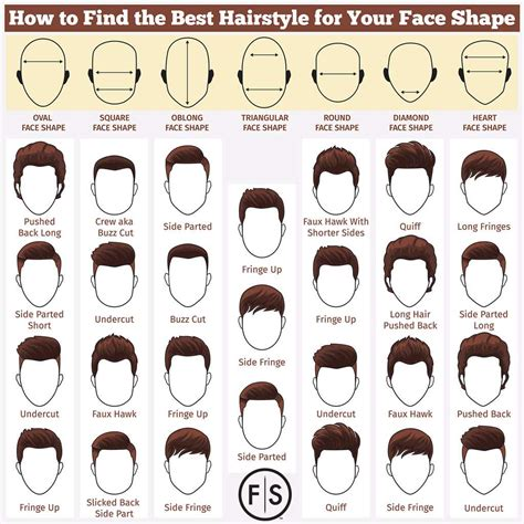 mens haircut   face shape fantastic sams