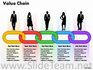 Business Value Chain Ppt Background