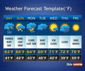 weather forecast template free weather forecast powerpoint template free powerpoint templates slidehunter