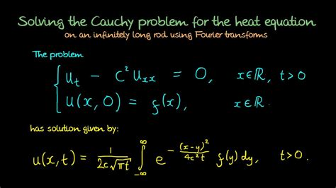 heat equation solution  fourier transforms youtube
