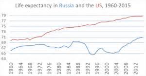 Healthcare in Russia - Wikipedia