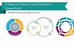 6 Modern Ways To Present A Cycle Process In Powerpoint