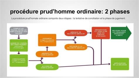prud 39 hommme