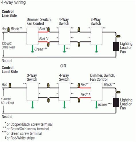 lutron 4 way wiring diagram dewalt wiring diagrams