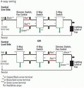 Lutron Caseta 3 Way Wiring Diagram