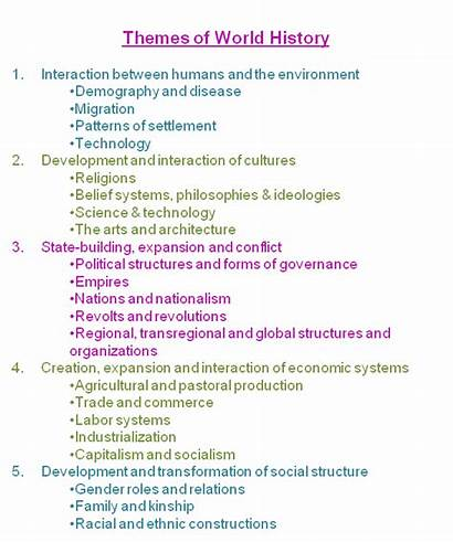 Ap History Themes Five Social Studies Weebly