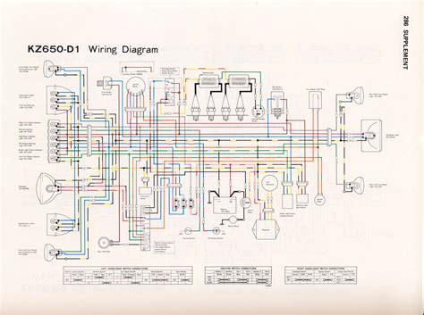 kzinfo wiring diagrams