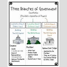 Three Branches Of Government Foldable Freebie By Teacher's Lounge