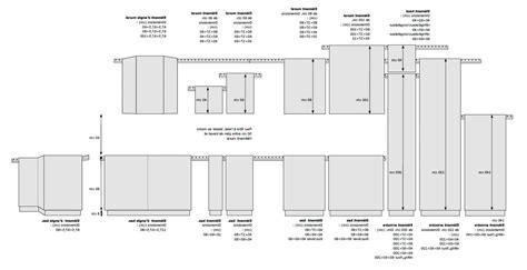 taille meuble cuisine délicieux meubles bas cuisine conforama 7 dimension meuble cuisine ikea cuisine en image evtod