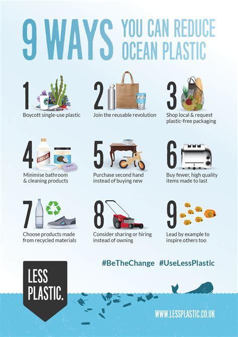 ways   reduce ocean plastic posters postcards