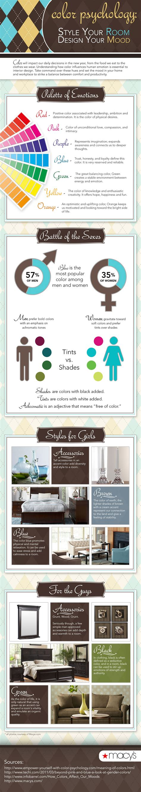 Color Psychology Style Your Room, Design Your Mood