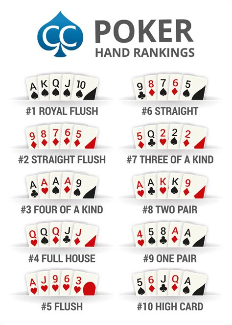 poker hand rankings poker hand chart cardschat