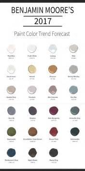benjamin s 2017 paint color forecast benjamin