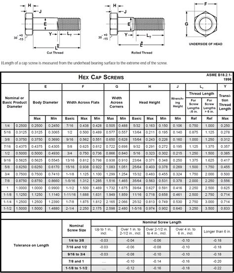 sts industrial  technical data