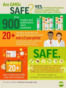 Gmo Answers Site Expands