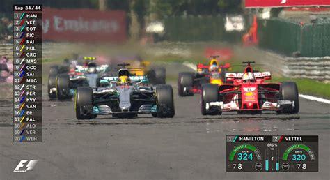 В 2017-м Формулу 1 начнут показывать в разрешении 4K - все новости Формулы 1 2018