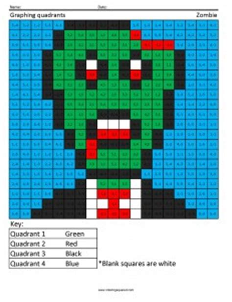 zombie graphing quadrants coloring squared