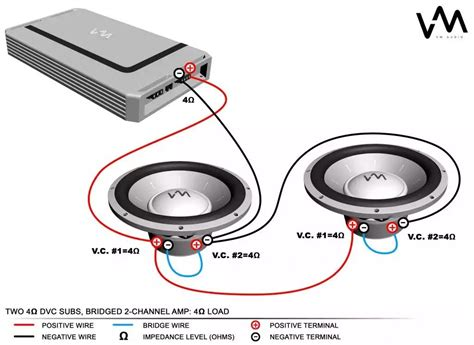 4 Ohm Dvc Sub Wiring To Mono by Two 4 Ohm Dvc Subs Bridged 2 Channel 4 Ohm Load