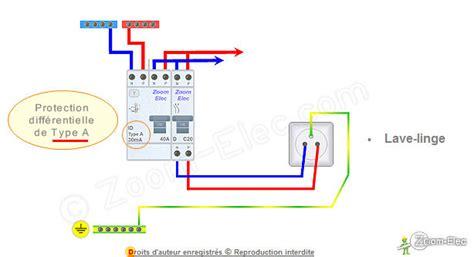circuit electrique cuisine branchement electrique hotte de cuisine ohhkitchen com