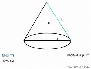 Höhe Eines Kegels Berechnen : kegel wie lautet die formel der oberfl che eines kegels mathelounge ~ Themetempest.com Abrechnung