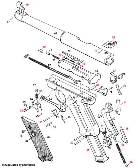 Parts Diagram Ruger Mark Ii