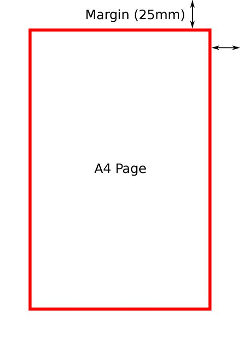 margin typography