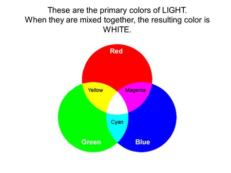 is green a primary color roy g biv the light that we see coming from the