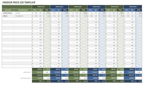 Best Bid Site Image Result For Vendor Performance Scorecards Vendor