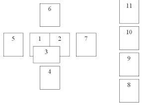 Video tarot tutorial ini menjelaskan cara membaca kartu tarot secara gampang tanpa harus menghapal arti 78 kartu tarot, tetapi. Cara Membaca Ramalan Kartu Tarot - Dewi Sundari