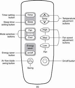 32 Central Air Conditioning System Diagram