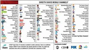 Tracvision R1dx In Motion Direct Tv    Dish Network