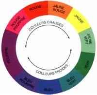 best couleur froides et chaudes pictures seiunkelus With couleur chaude couleur froide 2 maisons 224 madagascar les couleurs