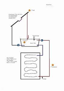 Chauffage A Eau : auto construire ou auto installer son chauffe eau et ~ Edinachiropracticcenter.com Idées de Décoration