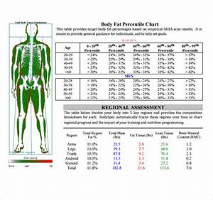 Daily Fat Percentage
