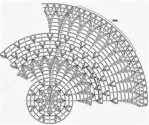 Crochet Circle Vest Patterns for Women