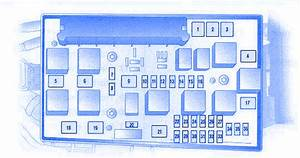 Vauxhall Astra 2005 Hatchback Main Fuse Box  Block Circuit Breaker Diagram  U00bb Carfusebox
