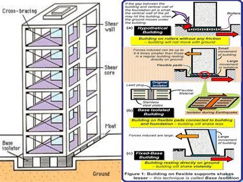 earthquake proof building design earthquake resistant designs