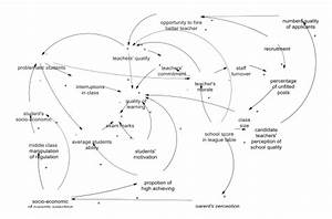 Understanding Society  Causal Diagrams And Causal Mechanisms