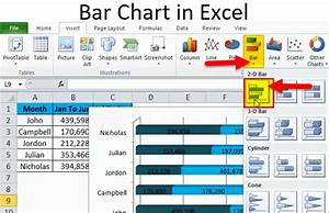 Bar Chart In Excel Examples How To Create Bar Chart In