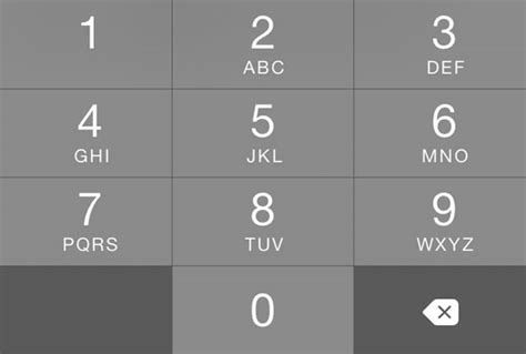 phone number pad ios 8 s built in keyboards on the iphone a visual